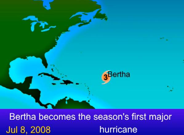 Hurricanes as local systems-in-themselves